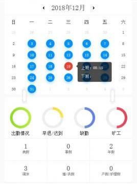 基于Echart实现的图表日历考勤表特效