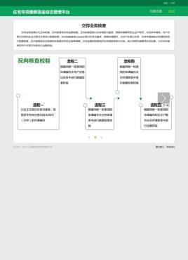 绿色的住宅维修合同流程介绍专题模板