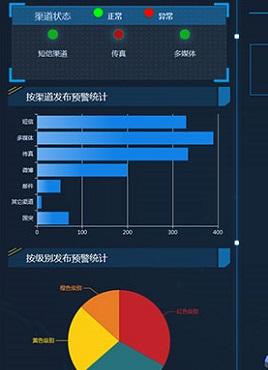 蓝色的大数据预警平台数据实时监控投屏页面模板