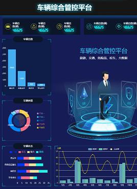 蓝色的科技感echarts车辆综合管控平台模板