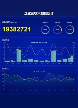 酷炫的企业营收大数据统计模板