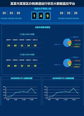 蓝色的办税大数据监控平台模板