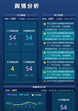 蓝色的警务平台大数据统计模板