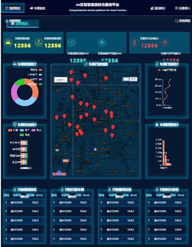 蓝色的智慧旅游大数据页面模板