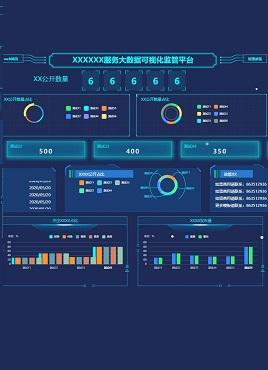 蓝色的基于echarts的大数据监控页面模板