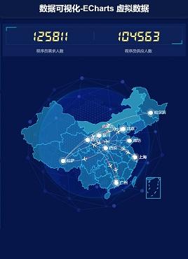 蓝色的人数统计大数据页面模板