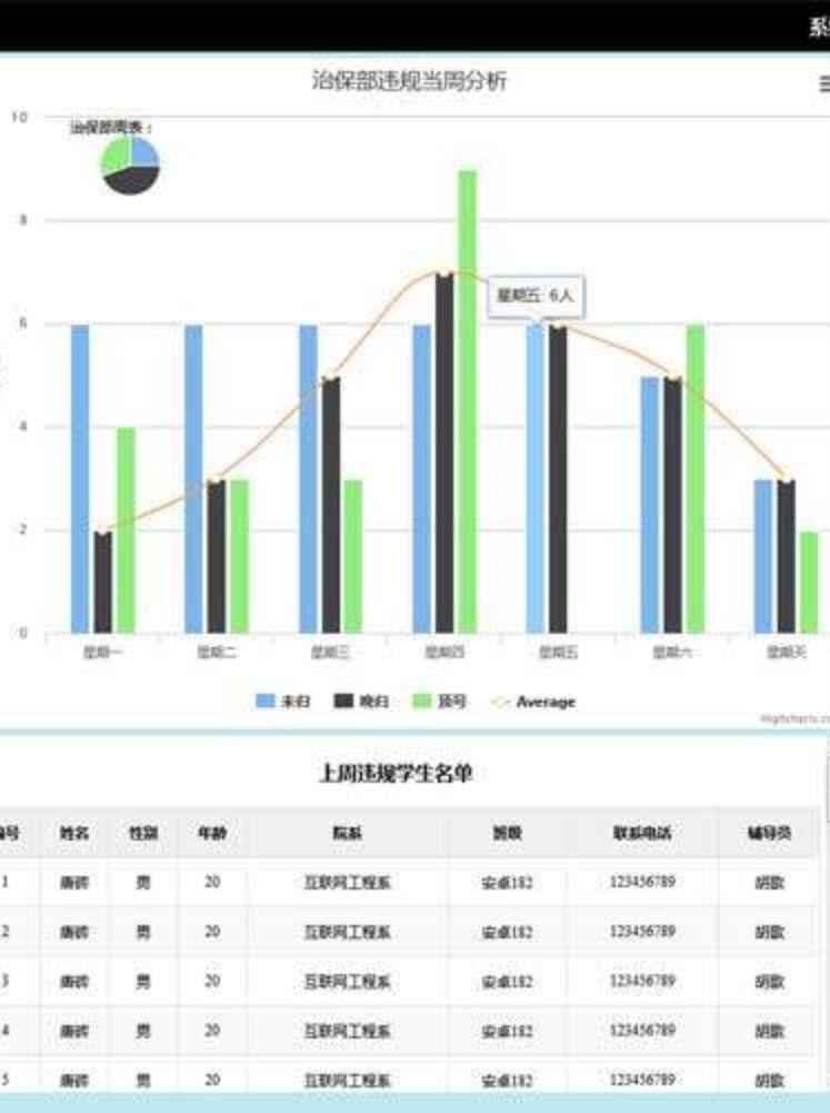 黑的的响应式图表数据统计页面模板
