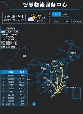 蓝色的大屏智慧物流数据统计页面模板