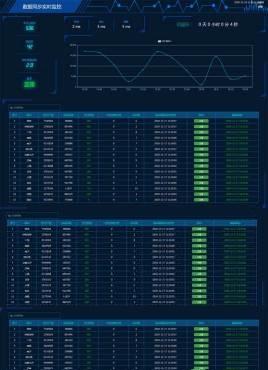 蓝色的大数据消费数据监控图表页面模板
