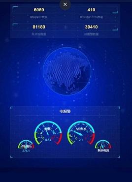 蓝色的科技感可视化大数据页面模板