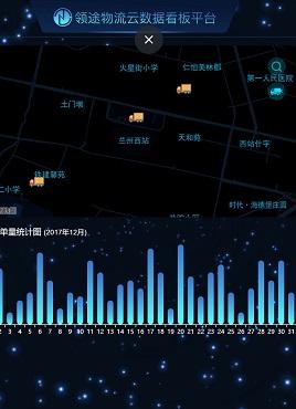 星空闪烁的大数据页码模板