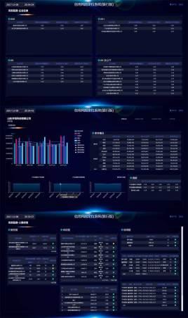 蓝色的银行企业信用风险实时监测图表页面模板