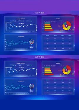 蓝色的运营销售数据统计图表模板
