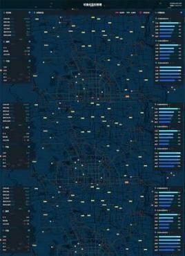 深蓝色的服务器运维监控管理页面