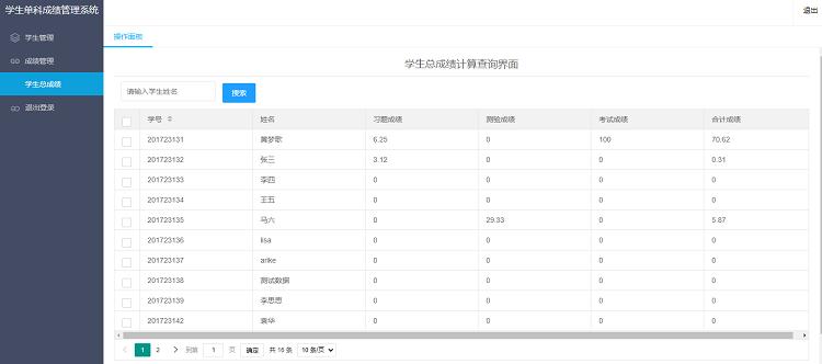 基于springboot+layui的学生成绩管理系统